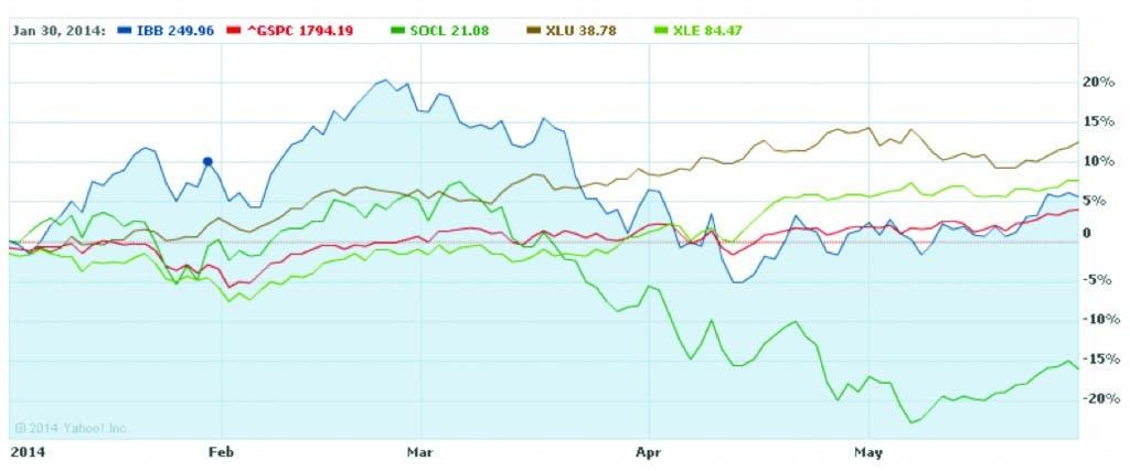 Edwards_Chart2