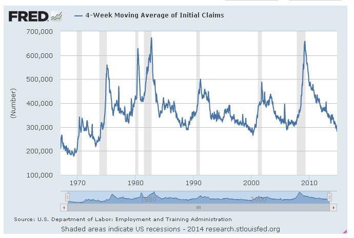 Surveying the Labor Market